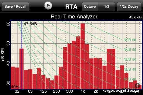 RTA 2.5
