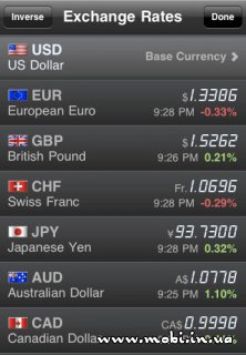 iCurrency Pad ~ The Currency Exchange Rates Converter 1.4